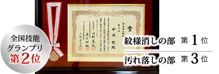 平成25年第27回技能グランプリ賞